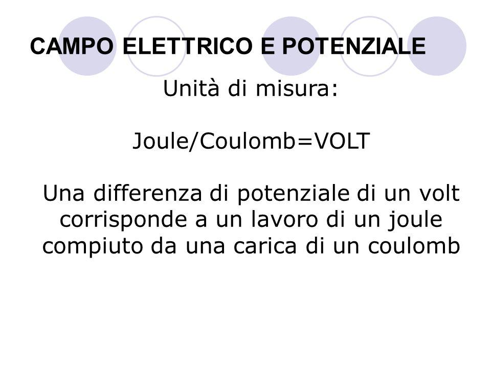 CAMPO ELETTRICO E POTENZIALE Unità di misura: Joule/Coulomb=VOLT Una differenza di potenziale di un volt corrisponde a un lavoro di un joule compiuto