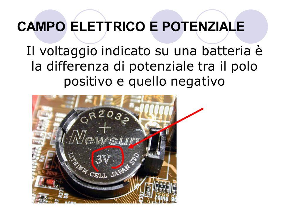 CAMPO ELETTRICO E POTENZIALE Il voltaggio indicato su una batteria è la differenza di potenziale tra il polo positivo e quello negativo