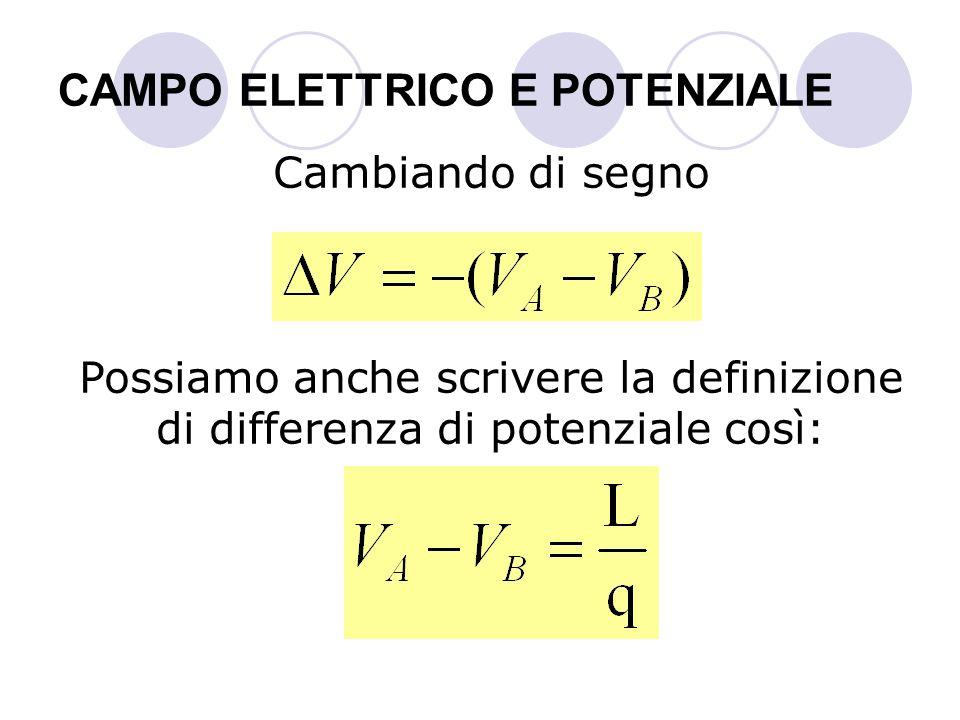 CAMPO ELETTRICO E POTENZIALE Cambiando di segno Possiamo anche scrivere la definizione di differenza di potenziale così: