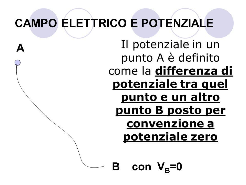 CAMPO ELETTRICO E POTENZIALE Il potenziale in un punto A è definito come la differenza di potenziale tra quel punto e un altro punto B posto per conve