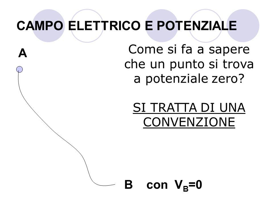 CAMPO ELETTRICO E POTENZIALE Come si fa a sapere che un punto si trova a potenziale zero? SI TRATTA DI UNA CONVENZIONE A B con V B =0