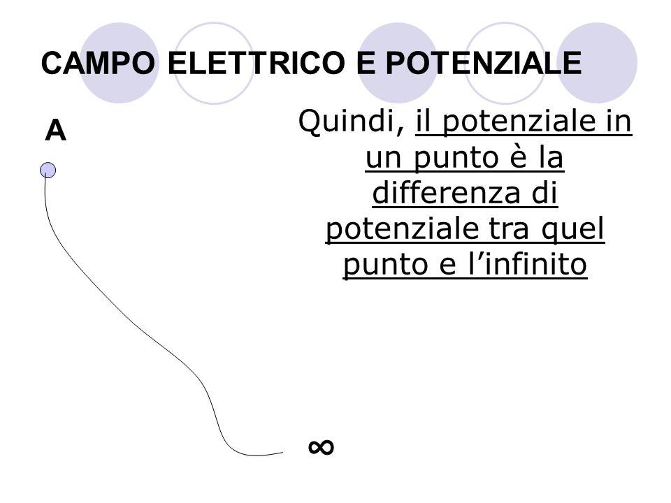 CAMPO ELETTRICO E POTENZIALE Quindi, il potenziale in un punto è la differenza di potenziale tra quel punto e linfinito A