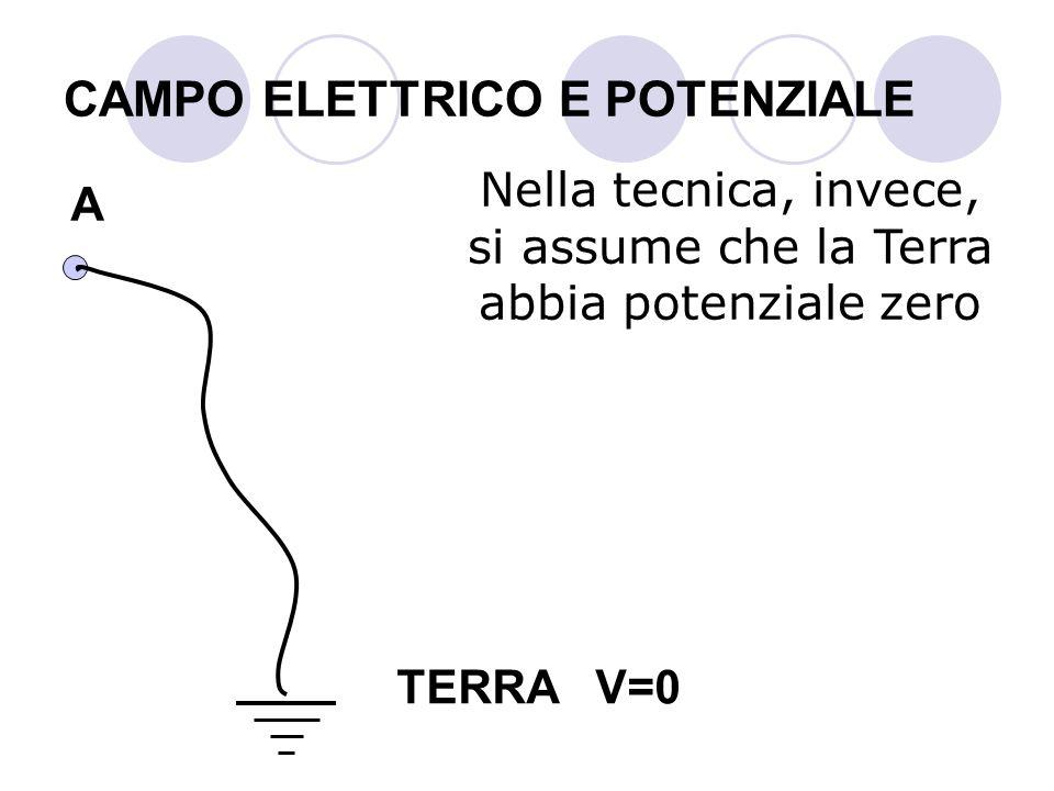 CAMPO ELETTRICO E POTENZIALE Nella tecnica, invece, si assume che la Terra abbia potenziale zero A TERRA V=0