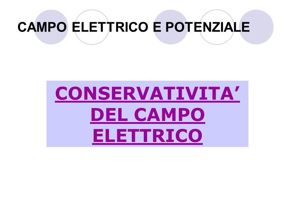 CAMPO ELETTRICO E POTENZIALE CONSERVATIVITA DEL CAMPO ELETTRICO