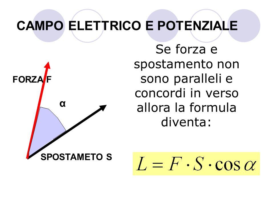CAMPO ELETTRICO E POTENZIALE Se forza e spostamento non sono paralleli e concordi in verso allora la formula diventa: SPOSTAMETO S FORZA F α
