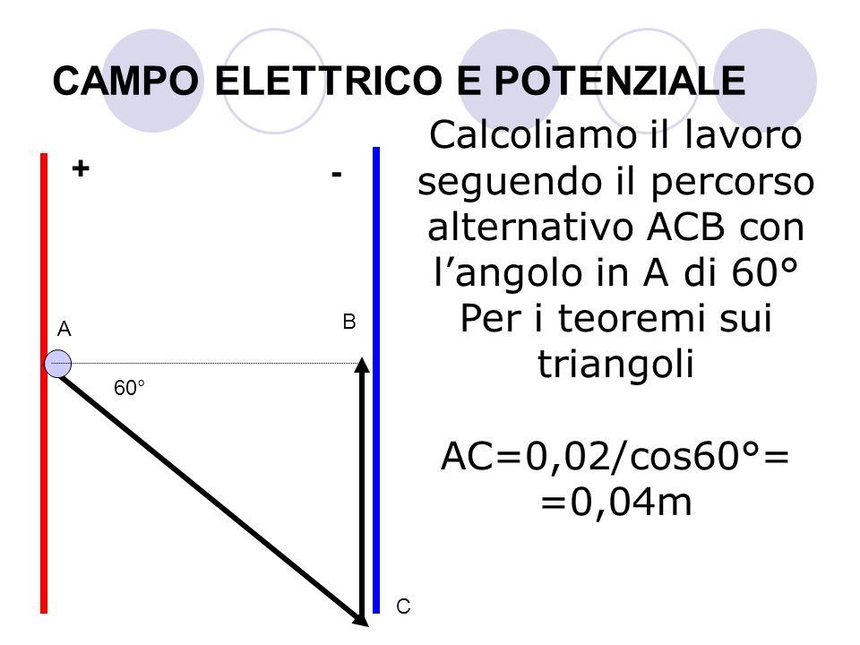CAMPO ELETTRICO E POTENZIALE Calcoliamo il lavoro seguendo il percorso alternativo ACB con langolo in A di 60° Per i teoremi sui triangoli AC=0,02/cos