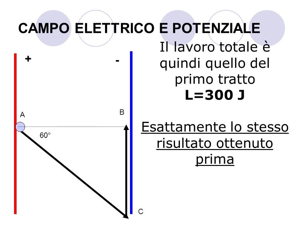 CAMPO ELETTRICO E POTENZIALE Il lavoro totale è quindi quello del primo tratto L=300 J Esattamente lo stesso risultato ottenuto prima A B + - 60° C
