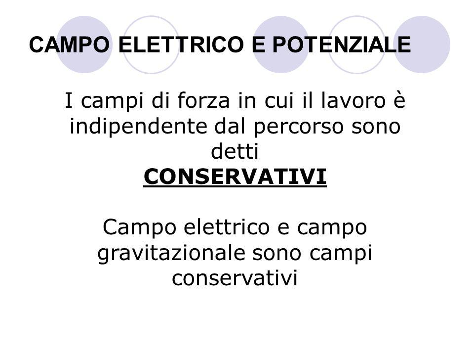 CAMPO ELETTRICO E POTENZIALE I campi di forza in cui il lavoro è indipendente dal percorso sono detti CONSERVATIVI Campo elettrico e campo gravitazion