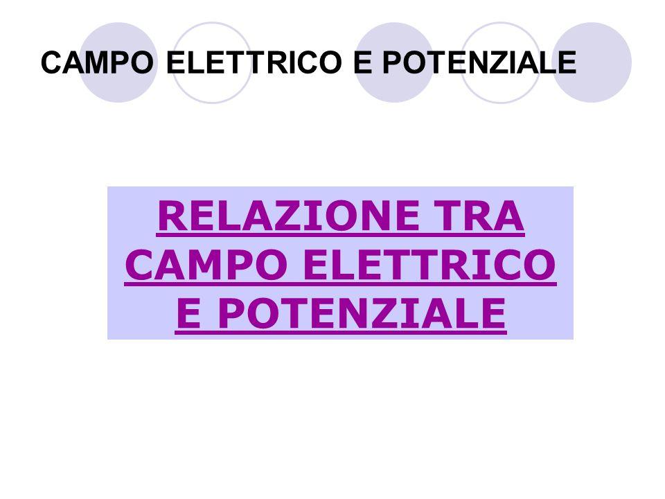 CAMPO ELETTRICO E POTENZIALE RELAZIONE TRA CAMPO ELETTRICO E POTENZIALE