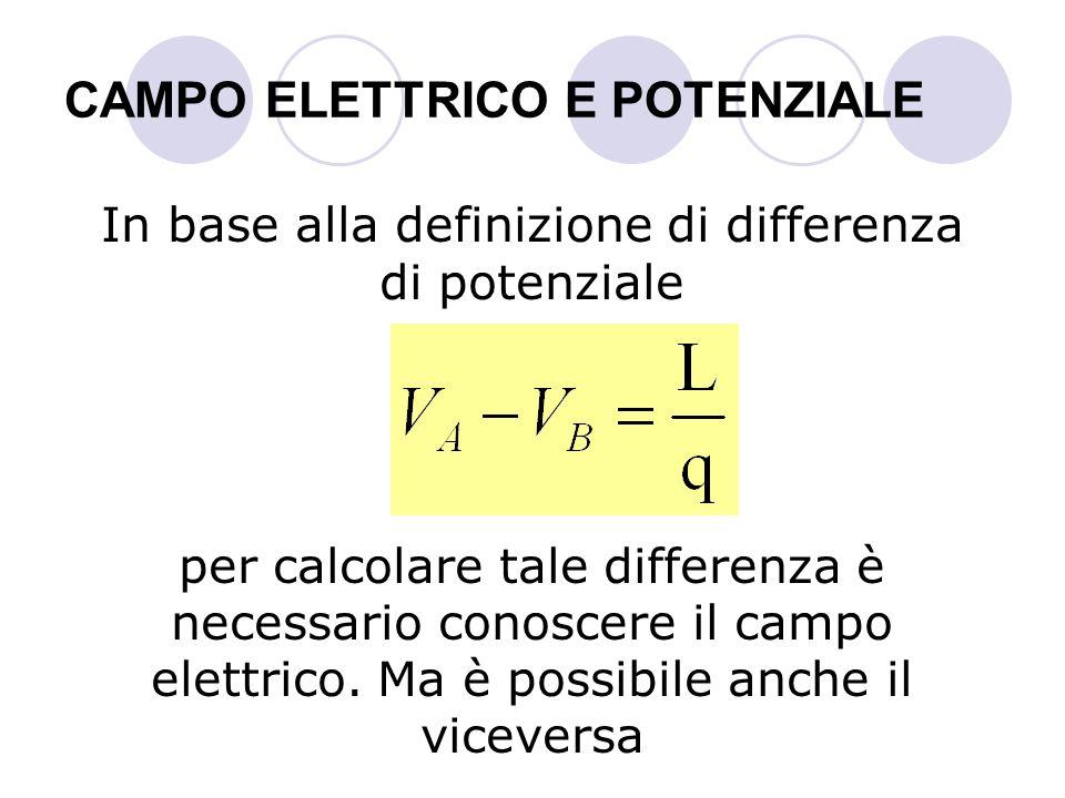 CAMPO ELETTRICO E POTENZIALE In base alla definizione di differenza di potenziale per calcolare tale differenza è necessario conoscere il campo elettr