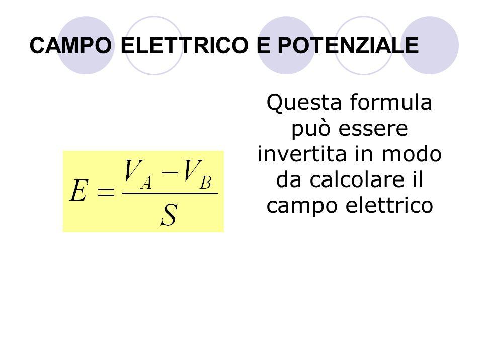 CAMPO ELETTRICO E POTENZIALE Questa formula può essere invertita in modo da calcolare il campo elettrico