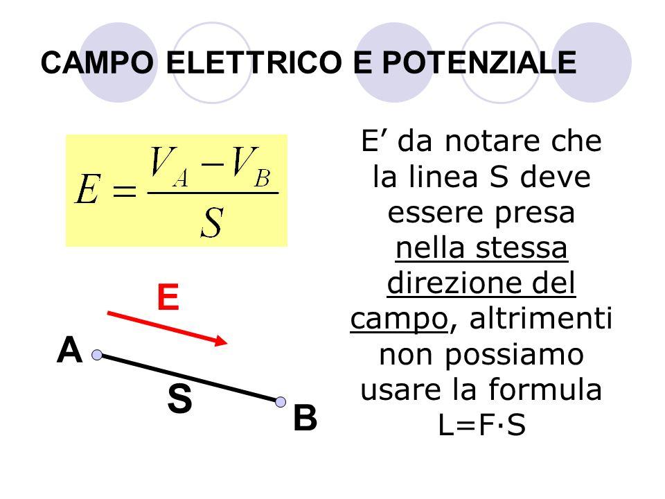 CAMPO ELETTRICO E POTENZIALE E da notare che la linea S deve essere presa nella stessa direzione del campo, altrimenti non possiamo usare la formula L
