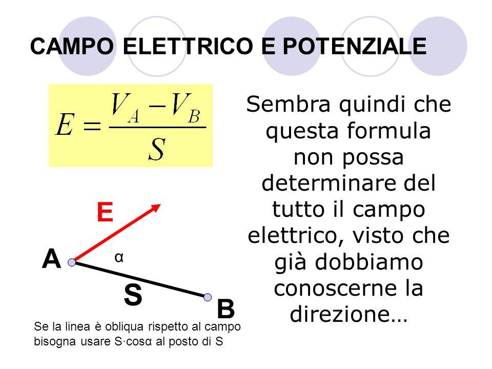 CAMPO ELETTRICO E POTENZIALE Sembra quindi che questa formula non possa determinare del tutto il campo elettrico, visto che già dobbiamo conoscerne la