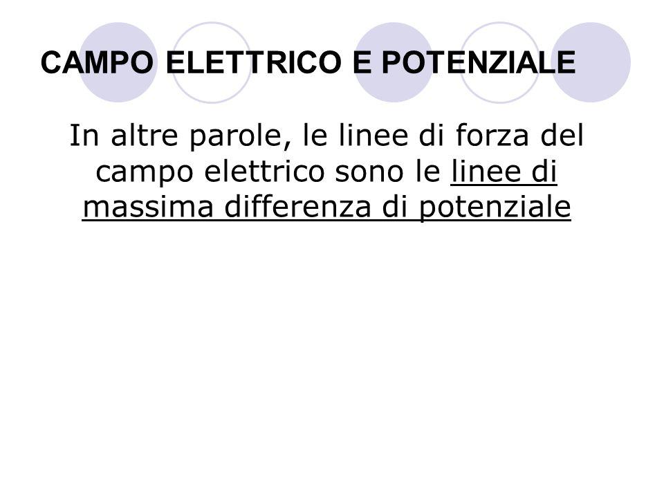 CAMPO ELETTRICO E POTENZIALE In altre parole, le linee di forza del campo elettrico sono le linee di massima differenza di potenziale