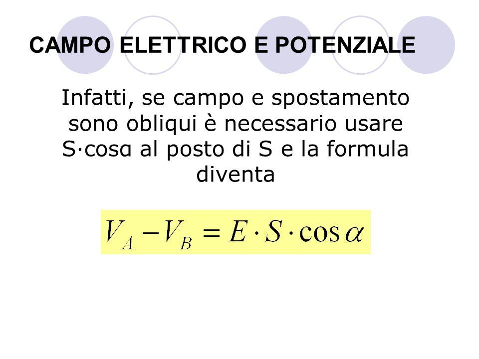 CAMPO ELETTRICO E POTENZIALE Infatti, se campo e spostamento sono obliqui è necessario usare S·cosα al posto di S e la formula diventa