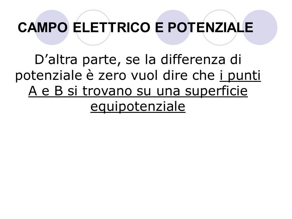 CAMPO ELETTRICO E POTENZIALE Daltra parte, se la differenza di potenziale è zero vuol dire che i punti A e B si trovano su una superficie equipotenzia