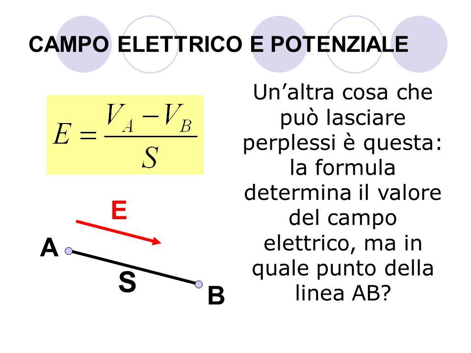 CAMPO ELETTRICO E POTENZIALE Unaltra cosa che può lasciare perplessi è questa: la formula determina il valore del campo elettrico, ma in quale punto d