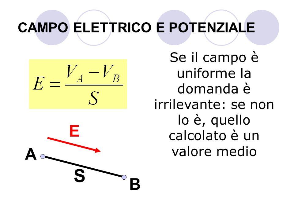 CAMPO ELETTRICO E POTENZIALE Se il campo è uniforme la domanda è irrilevante: se non lo è, quello calcolato è un valore medio A S B E
