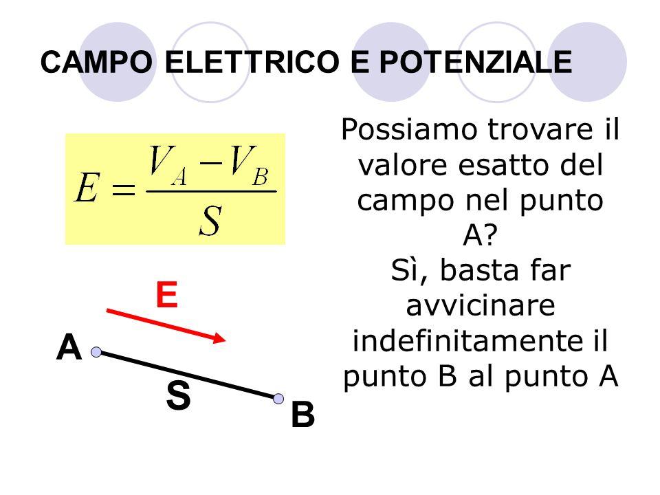 CAMPO ELETTRICO E POTENZIALE Possiamo trovare il valore esatto del campo nel punto A? Sì, basta far avvicinare indefinitamente il punto B al punto A A