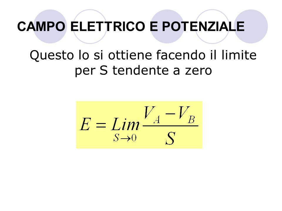 CAMPO ELETTRICO E POTENZIALE Questo lo si ottiene facendo il limite per S tendente a zero