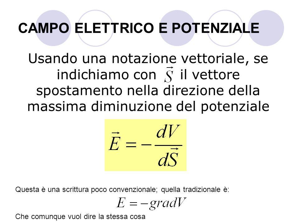 CAMPO ELETTRICO E POTENZIALE Usando una notazione vettoriale, se indichiamo con il vettore spostamento nella direzione della massima diminuzione del p