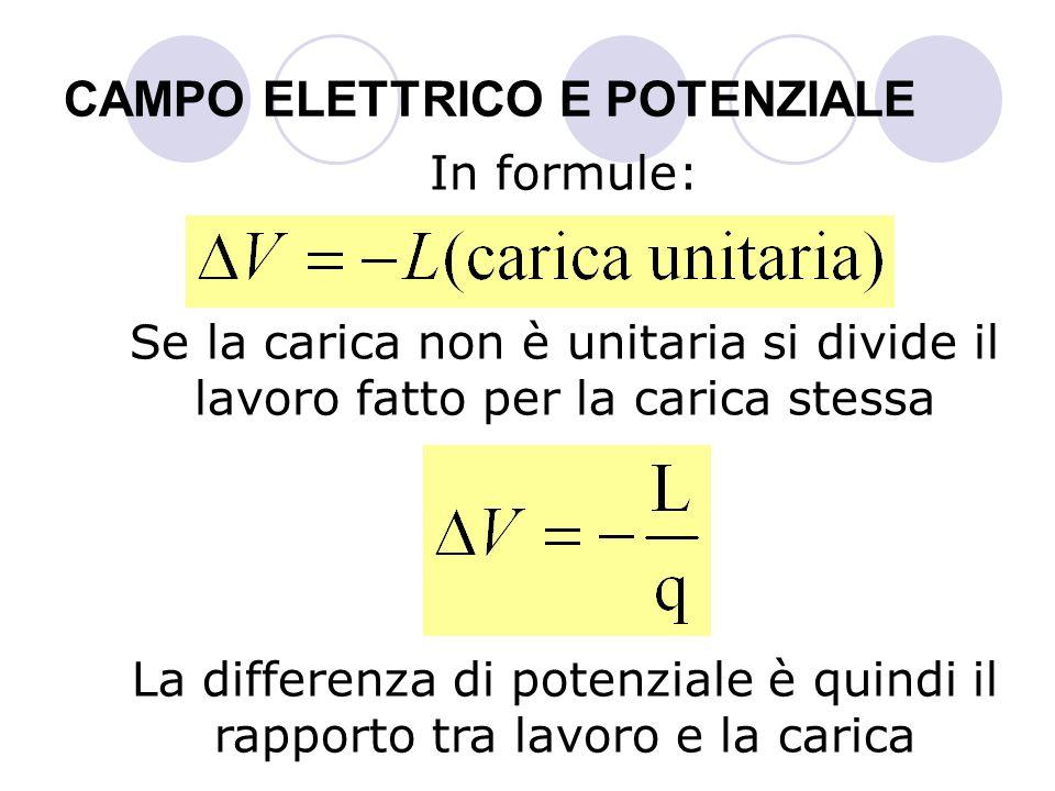 CAMPO ELETTRICO E POTENZIALE In formule: Se la carica non è unitaria si divide il lavoro fatto per la carica stessa La differenza di potenziale è quin