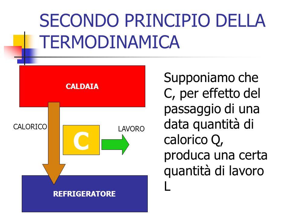 SECONDO PRINCIPIO DELLA TERMODINAMICA Supponiamo che C, per effetto del passaggio di una data quantità di calorico Q, produca una certa quantità di la