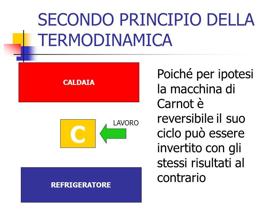 SECONDO PRINCIPIO DELLA TERMODINAMICA Poiché per ipotesi la macchina di Carnot è reversibile il suo ciclo può essere invertito con gli stessi risultat