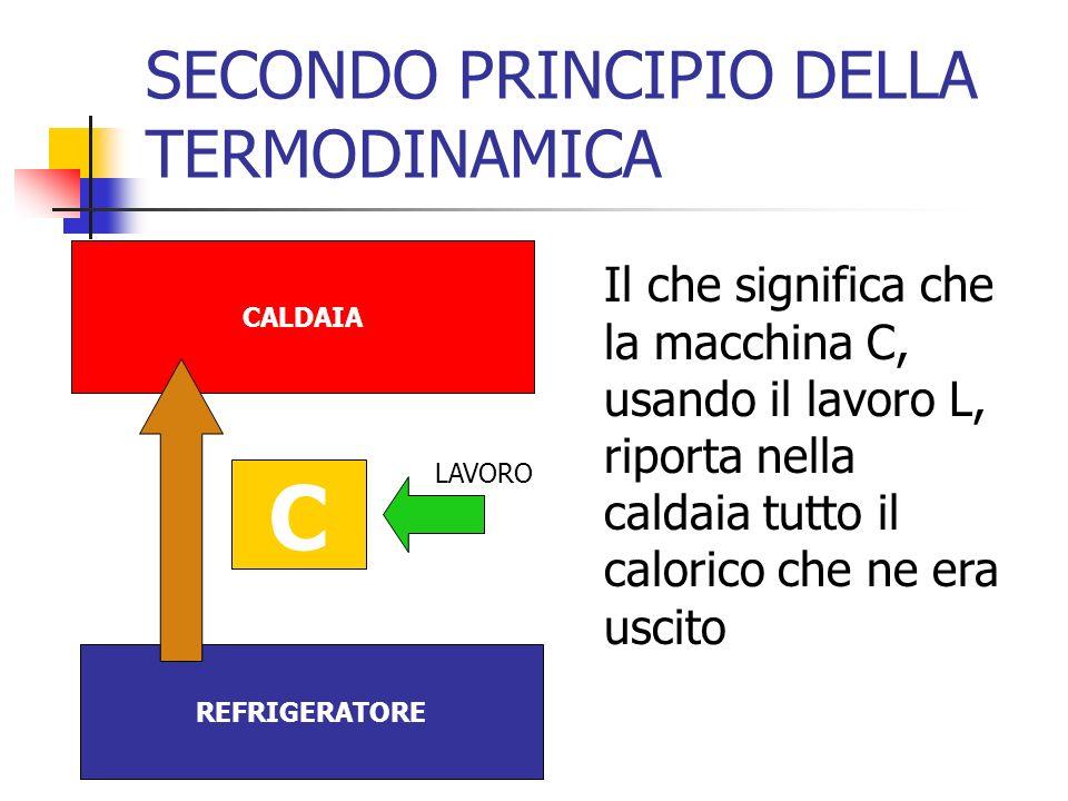 SECONDO PRINCIPIO DELLA TERMODINAMICA Il che significa che la macchina C, usando il lavoro L, riporta nella caldaia tutto il calorico che ne era uscit