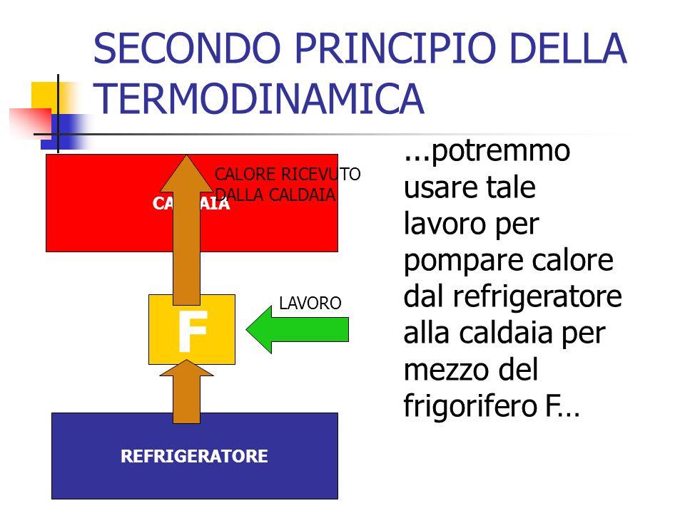 SECONDO PRINCIPIO DELLA TERMODINAMICA CALDAIA REFRIGERATORE F LAVORO CALORE RICEVUTO DALLA CALDAIA...potremmo usare tale lavoro per pompare calore dal