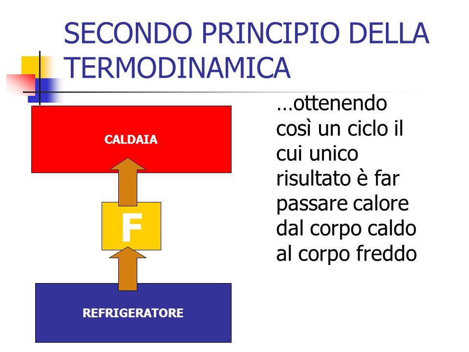 SECONDO PRINCIPIO DELLA TERMODINAMICA CALDAIA REFRIGERATORE F …ottenendo così un ciclo il cui unico risultato è far passare calore dal corpo caldo al