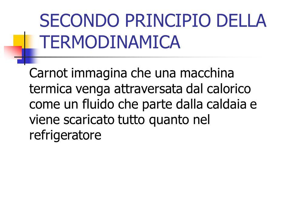 SECONDO PRINCIPIO DELLA TERMODINAMICA Carnot immagina che una macchina termica venga attraversata dal calorico come un fluido che parte dalla caldaia