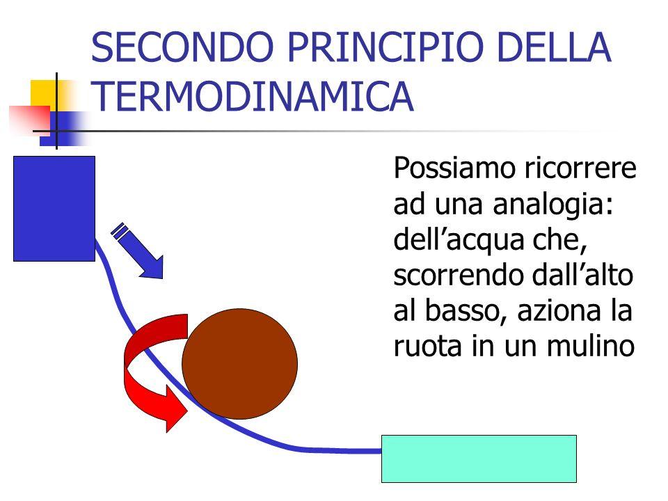 SECONDO PRINCIPIO DELLA TERMODINAMICA Possiamo ricorrere ad una analogia: dellacqua che, scorrendo dallalto al basso, aziona la ruota in un mulino