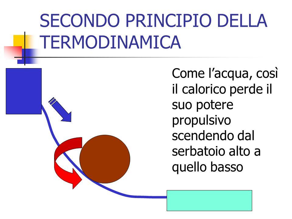 SECONDO PRINCIPIO DELLA TERMODINAMICA Come lacqua, così il calorico perde il suo potere propulsivo scendendo dal serbatoio alto a quello basso