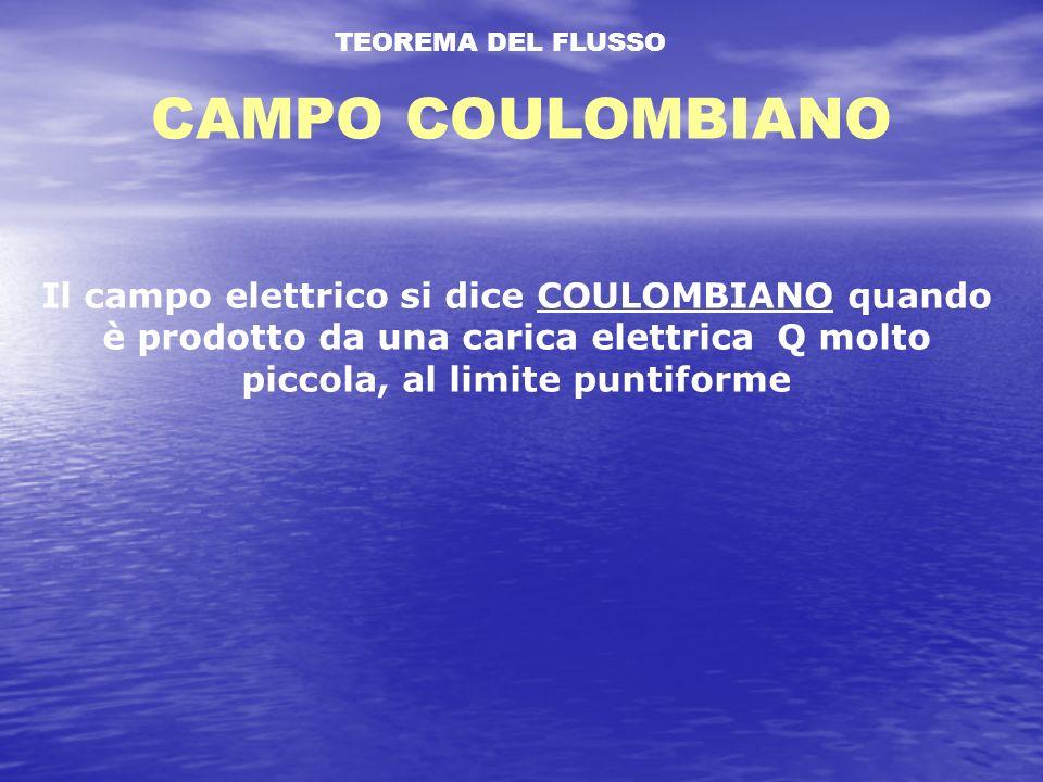 TEOREMA DEL FLUSSO CAMPO COULOMBIANO Il campo elettrico si dice COULOMBIANO quando è prodotto da una carica elettrica Q molto piccola, al limite puntiforme
