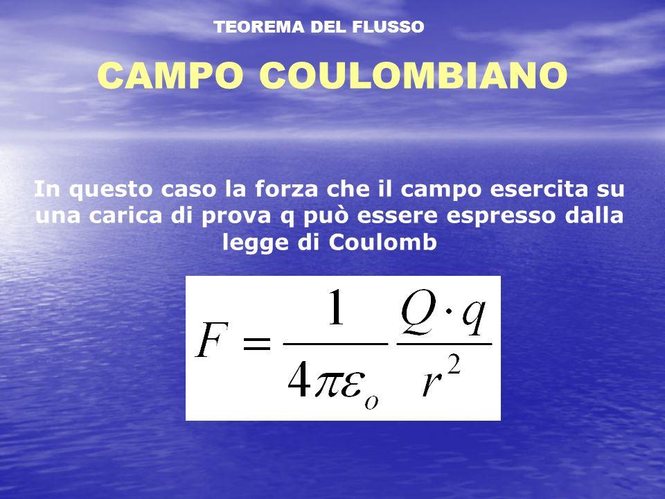 TEOREMA DEL FLUSSO CAMPO COULOMBIANO In questo caso la forza che il campo esercita su una carica di prova q può essere espresso dalla legge di Coulomb