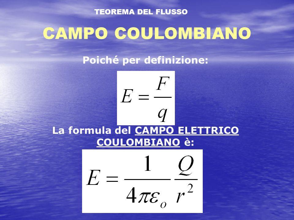 TEOREMA DEL FLUSSO CAMPO COULOMBIANO Poiché per definizione: La formula del CAMPO ELETTRICO COULOMBIANO è: