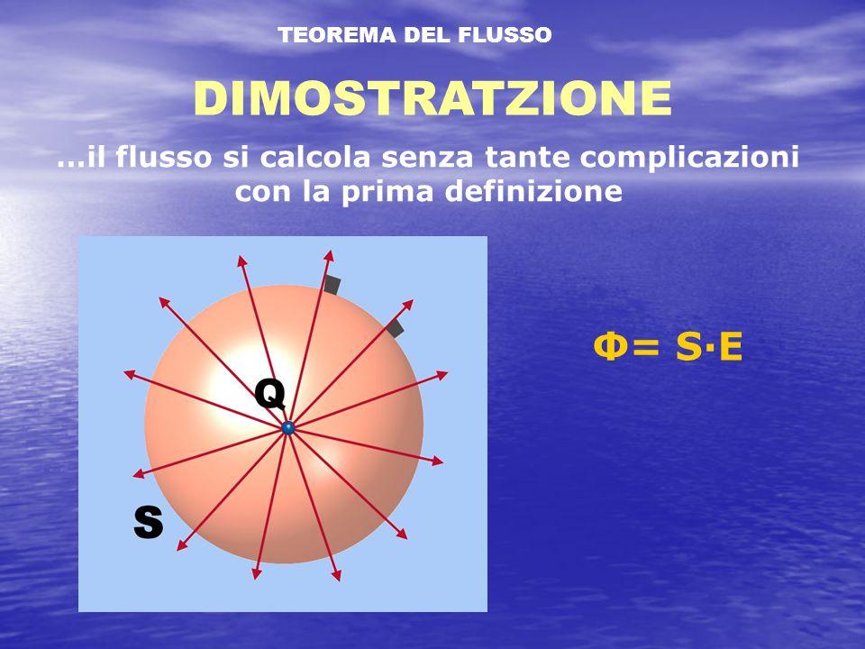TEOREMA DEL FLUSSO DIMOSTRATZIONE …il flusso si calcola senza tante complicazioni con la prima definizione Φ= S·E