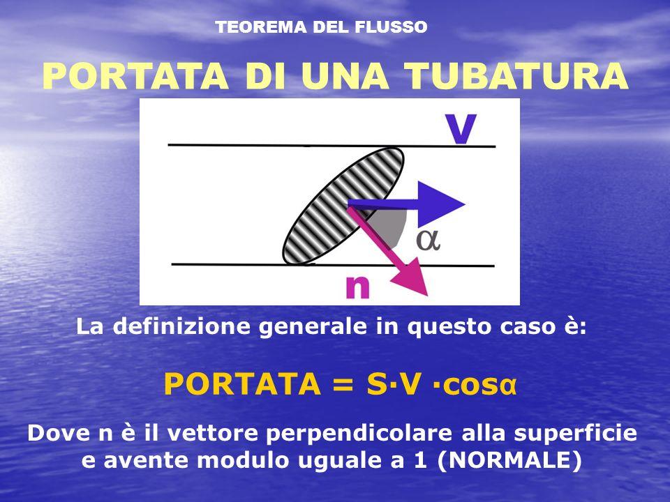TEOREMA DEL FLUSSO PORTATA DI UNA TUBATURA La definizione generale in questo caso è: Dove n è il vettore perpendicolare alla superficie e avente modulo uguale a 1 (NORMALE) PORTATA = S·V ·cos α