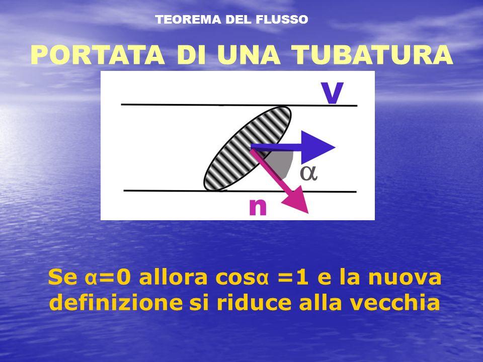 TEOREMA DEL FLUSSO PORTATA DI UNA TUBATURA Se α =0 allora cos α =1 e la nuova definizione si riduce alla vecchia