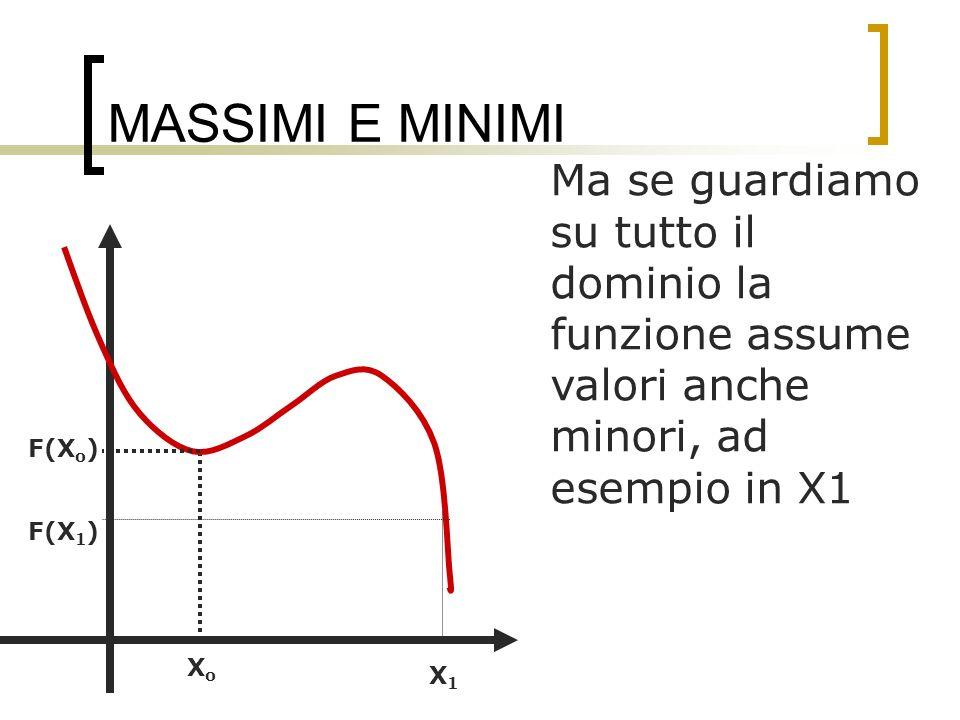 MASSIMI E MINIMI Ma se guardiamo su tutto il dominio la funzione assume valori anche minori, ad esempio in X1 XoXo F(X o ) X1X1 F(X 1 )