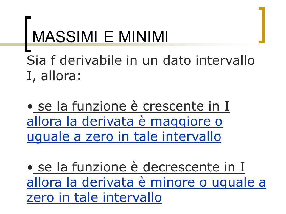 MASSIMI E MINIMI Sia f derivabile in un dato intervallo I, allora: se la funzione è crescente in I allora la derivata è maggiore o uguale a zero in ta