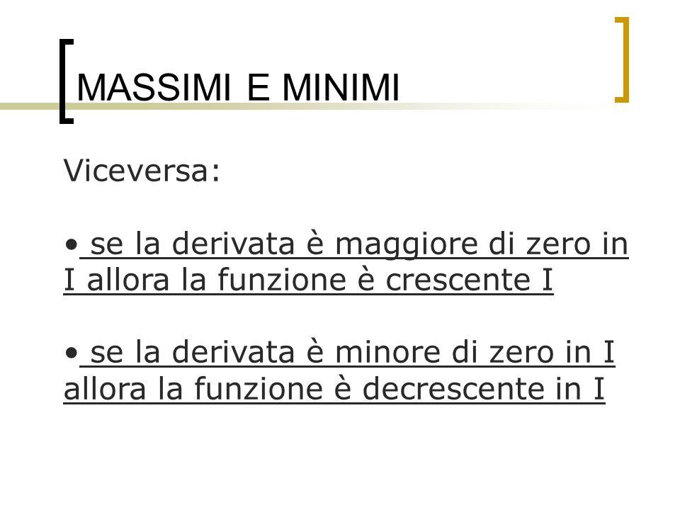 MASSIMI E MINIMI Viceversa: se la derivata è maggiore di zero in I allora la funzione è crescente I se la derivata è minore di zero in I allora la fun