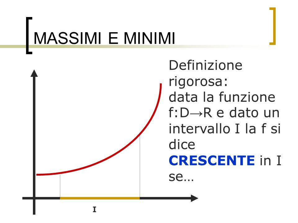 MASSIMI E MINIMI Definizione rigorosa: data la funzione f:D R e dato un intervallo I la f si dice CRESCENTE in I se… I