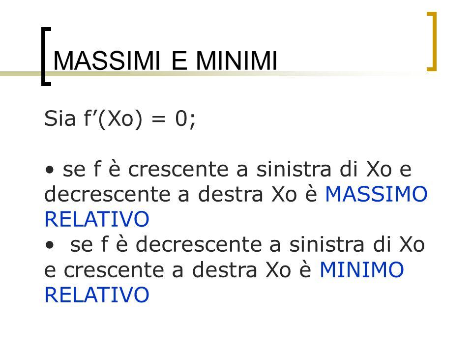MASSIMI E MINIMI Sia f(Xo) = 0; se f è crescente a sinistra di Xo e decrescente a destra Xo è MASSIMO RELATIVO se f è decrescente a sinistra di Xo e c