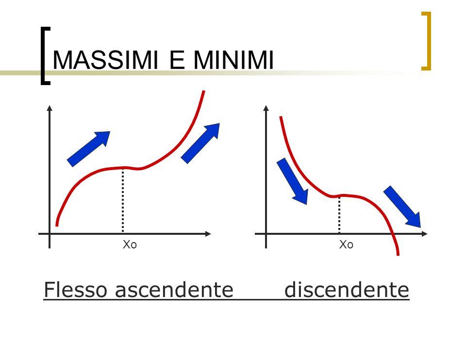 MASSIMI E MINIMI Flesso ascendente discendente Xo