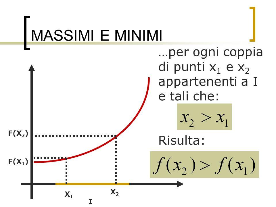 MASSIMI E MINIMI …per ogni coppia di punti x 1 e x 2 appartenenti a I e tali che: Risulta: I X1X1 X2X2 F(X 1 ) F(X 2 )