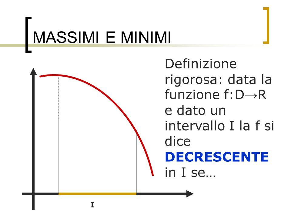 MASSIMI E MINIMI Viceversa: se la derivata è maggiore di zero in I allora la funzione è crescente I se la derivata è minore di zero in I allora la funzione è decrescente in I