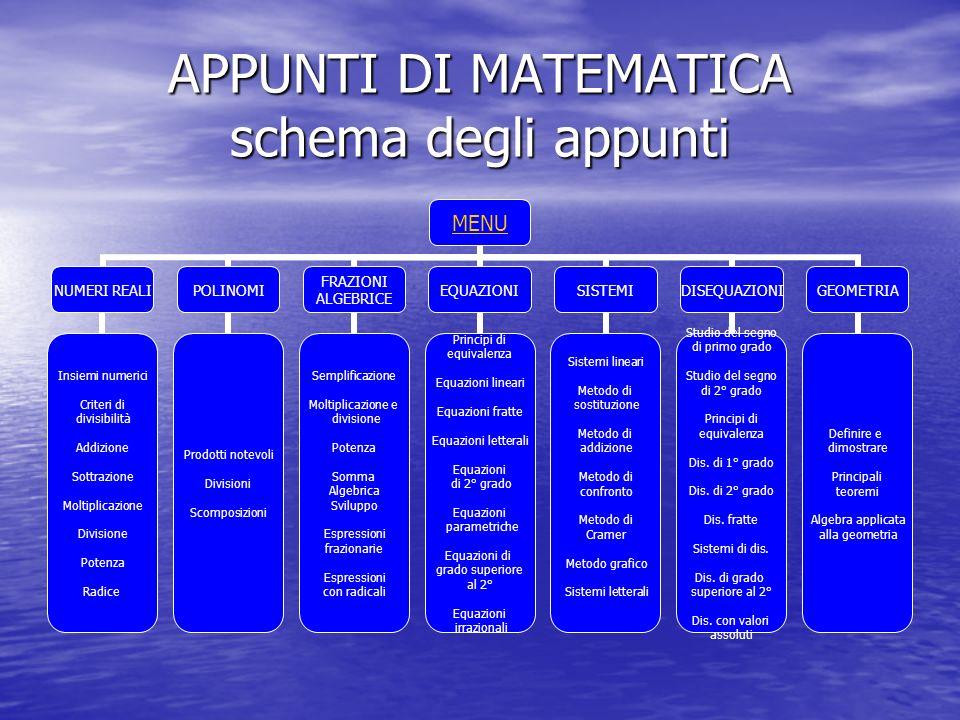 APPUNTI DI MATEMATICA schema degli appunti MENU NUMERI REALI Insiemi numerici Criteri di divisibilità Addizione Sottrazione Moltiplicazione Divisione