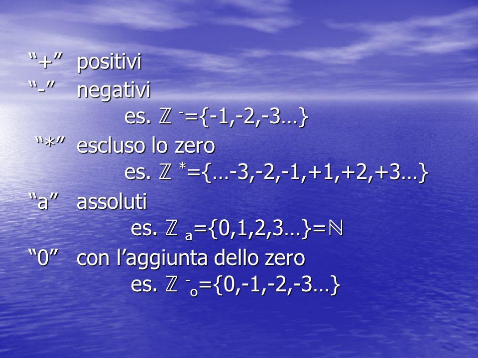 +positivi -negativi es. - ={-1,-2,-3…} *escluso lo zero *escluso lo zero es. * ={…-3,-2,-1,+1,+2,+3…} aassoluti es. a ={0,1,2,3…}= es. a ={0,1,2,3…}=
